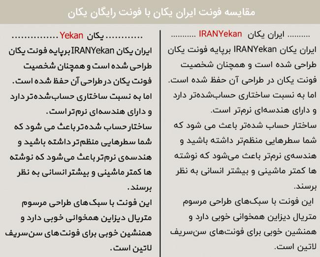 ایران یکان
